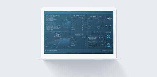 Website-Performance-Report